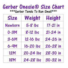 Gerber Onesie Size Chart Personalized 4th Of July Birthday Tutu Outfit Little Cuddle Boutique