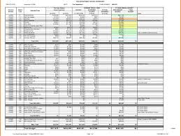Renovation Budgets Bathroom Remodel Estimate Template Invoice Templates
