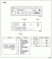2005 tiburon fuse diagram wire center \u2022 2003 hyundai tiburon fuse box at 2003 Tiburon Fuse Box