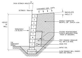 Brick Retaining Wall Design Example Design Alternatives Alluring Segmental Retaining Wall Design