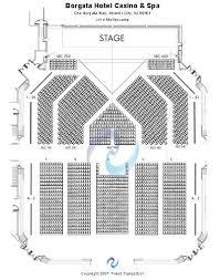 Paradigmatic Borgata Events Center Seating Chart Borgata