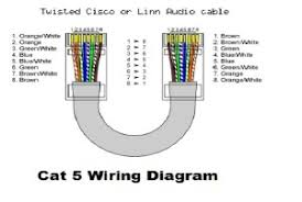 wiring diagram cat5 wiring image wiring diagram cat 5 wiring diagram pdf cat home wiring diagrams on wiring diagram cat5