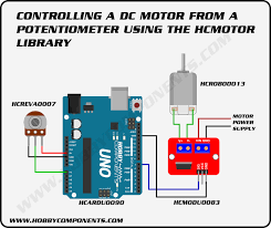 arduino control a dc or stepper motor from a potentiometer Wiring A Potentiometer For Motor ifr520_mosfet_module_dc_motor_example Potentiometer Motor Control Wiring Diagram