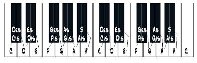 Clavichord mit kurzer oktave, beschriftet. 1 Musiklehre Training Pheim Musiks Jimdo Page