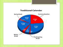 Year Round School Charts Performance Task Argument Writing Grade 6 8 Argument