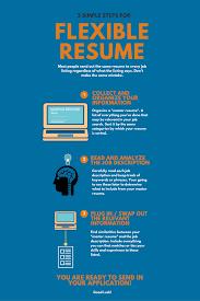 Building A Flexible Resume Zip Job Medium