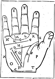 Download Palm Chart Download Free Png Old Palm Reading Chart Dlpng Com