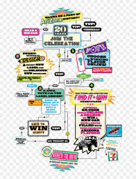 Creative Flow Chart Az Contest Flowchart Jeep Creative Flow Chart Designs Hd