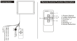 mobile display to pal video wiring diagram motorcycle schematic mobile display to pal video wiring diagram connection remote diagram mobile display to pal