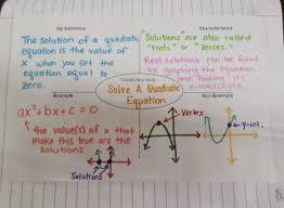 245 best teaching unit 3 quadratics images on math teacher high school maths and algebra 2
