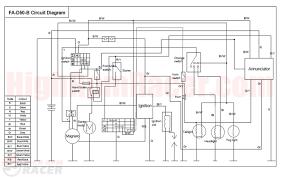 buyang atv 90 wiring diagram only 0 01 american lifan american lifan 110cc chinese atv wiring harness at Lifan 110cc Atv Wiring Diagram