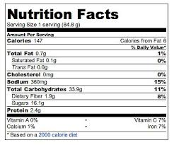 Recipe For Low Fat Vegan Banana Apple Chunk Bread Popsugar Fitness