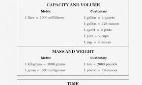 17 You Will Love Customary Capacity Conversion Chart
