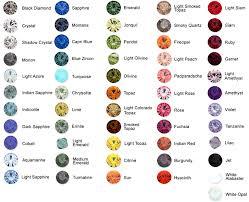 Swarovski Crystal Elements Colour Availability Information