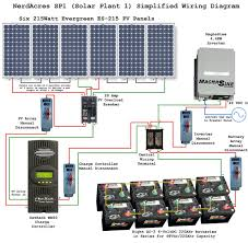 solar wiring diagram the wiring diagram solar power system wiring diagram electrical engineering blog wiring diagram