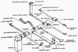 old lennox wiring diagram on old images free download wiring diagrams Old Furnace Wiring Diagram ductwork air conditioning diagram old furnace wiring diagram furnace fan motor wiring diagram old electric furnace wiring diagram
