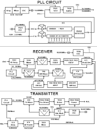 Superstar 3900 Frequency Chart The Defpom Superstar 3900 Alignment Page