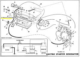cc predator engine wiring diagrams discover your wiring simplicity 700 points regulator wiring mytractorforum the small engine
