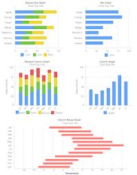 Free Omnigraffle Stencil Charts Graphs Knowledge Stack