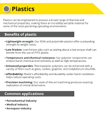 Engineering Plastics Chart Thermoplastic Polymers O G Petrochemical More Utex