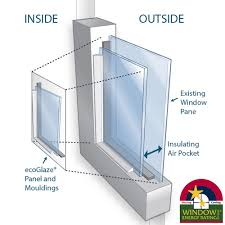 ecoglaze comfortably smart