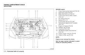 altima owner s manual 15 vq35de engine
