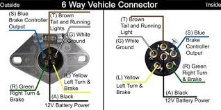 trailer wiring diagram 6 pole round google search rv trailer wiring diagram 6 pole round google search