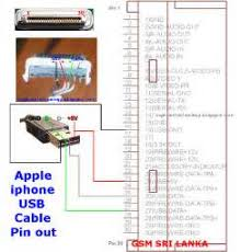 similiar iphone 4 charger wiring diagram color keywords iphone usb cable wiring diagram on iphone usb charger wiring diagram