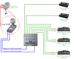 circuit directvmultiswitch3dtv 2dumb directv wireless and cable box hdtv wiring diagram circuit an directv wireless and cable box hdtv wiring diagram