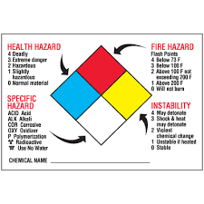 Chemical Hazard Warning Signs And Labels Nfpa Diamond Nfpa
