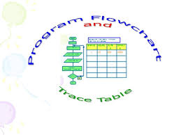 Trace Table For Flow Chart Program Flowchart And Trace Table A Promotional Video Youtube