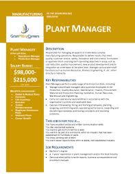 Plant Manager Job Description Grain Milling Careers Plant Manager 1