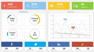 social media dashboard social media dashboard archives free dashboard templates