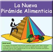 mi piramide en espanol. Plain Espanol Comida Saludables Apprender Piramide Alimenticia Juegos En Espaol On Mi En Espanol