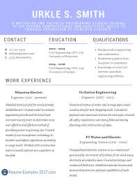Effective Resume Templates 2017 Best of Example Resume Valid It Resume Examples 24 Retail Template Sales