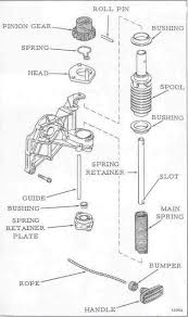 johnson exploded view of the 6 hp starter unit