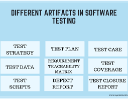 Software Testing Archives Qaoncloud Software Quality As