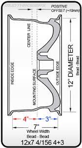 Wheel Rim Interchange Chart 32 Veracious Car Rim Interchange Chart