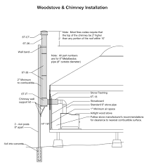 yurt woodstove installation instructions