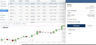 August 6, 2019 at 8:13 am september 19, 2017 at 4:25 pm 0 traders viewing now forex. Short Gaan Met Bitcoin 5 Manieren Uitgelegd Onetime Nl