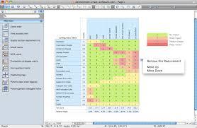 Deployment Chart Software
