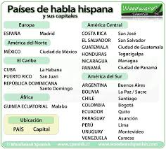 27 Best Spanish Speaking Countries Images On Pinterest Spanish