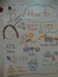 Lucy Calkins Informational Writing First Grade Google