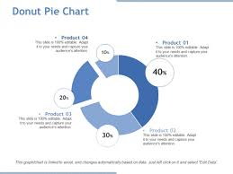 Visual Pie Chart Donut Pie Chart Ppt Powerpoint Presentation Visual Aids
