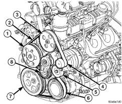 2005 cadillac deville water pump location wiring diagram for car 2002 chrysler town and country water pump location