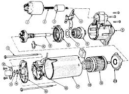 1996 ford mondeo starter motor schematic diagram