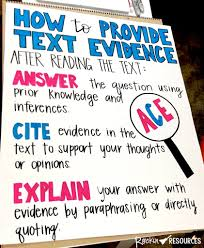 How To Teach Text Evidence A Step By Step Guide Lesson Plan The