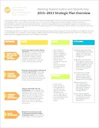 Strategic Planning Template Non Profit Strategy Plan Example