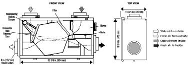 sm57 wiring diagram wiring diagram sm58 wiring diagram wiring libraryshure sm58 wiring diagram