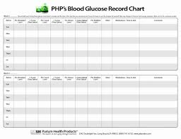 Blood Glucose Tracking Chart 025 Blood Sugar Log Template Sheet Excel Fresh Awesome